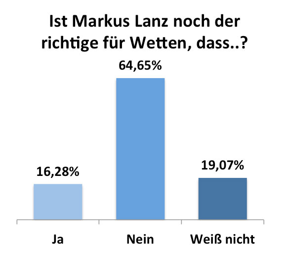 markus_lanz