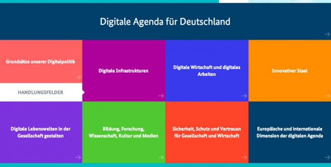 digitale_agenda
